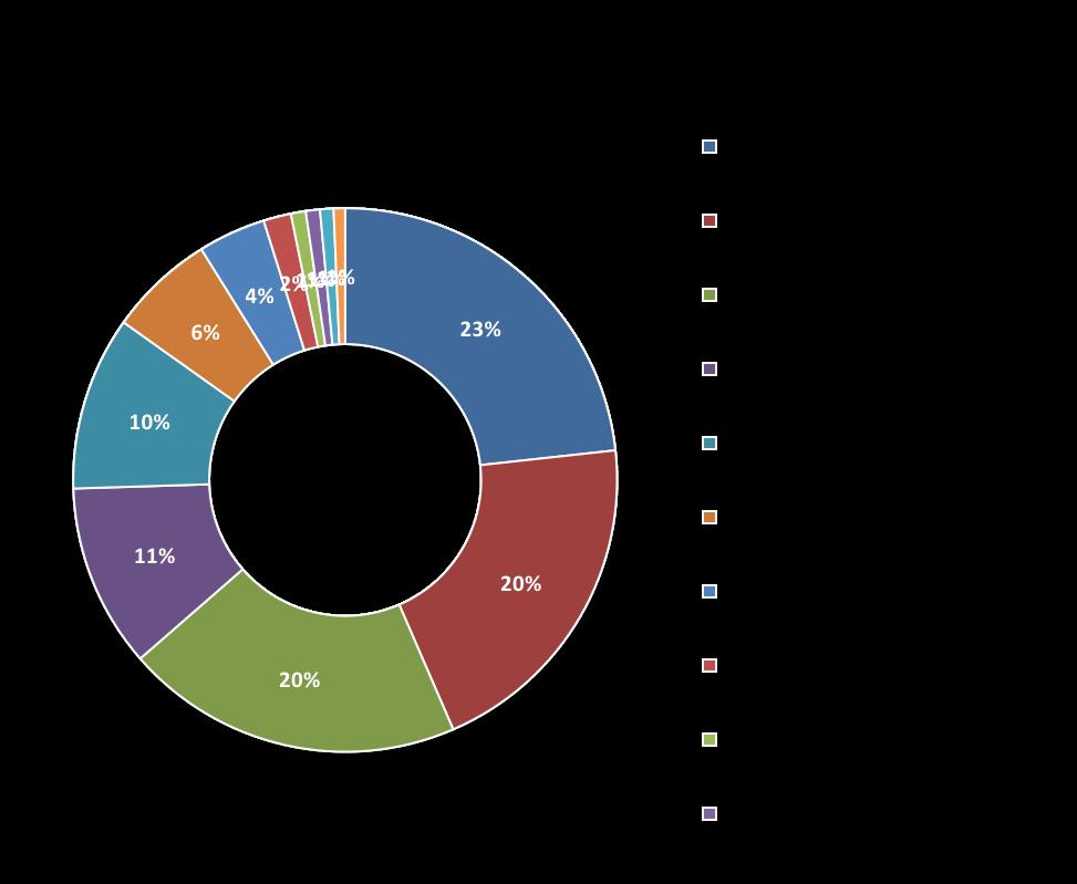 phishing statistics 2017