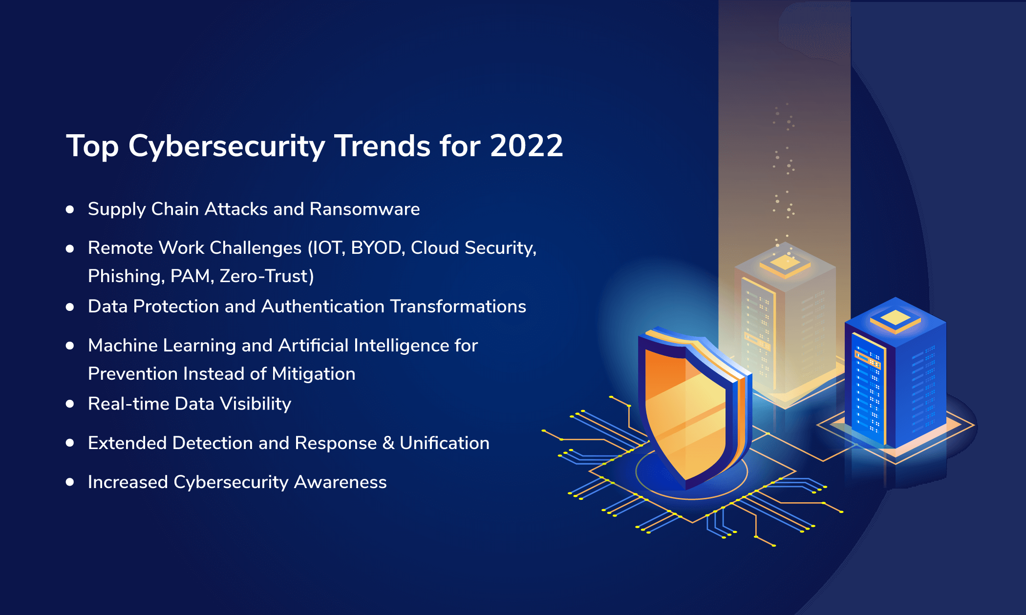 2022 cybersecurity trends