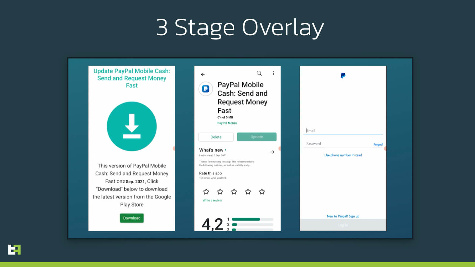 3stage SOVA functionality