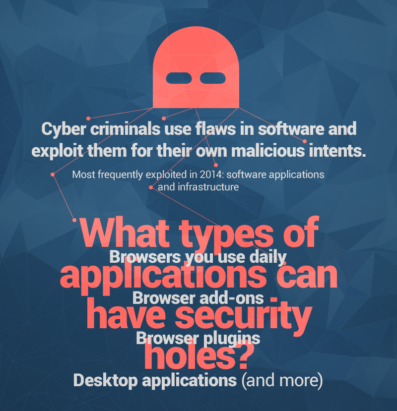 what type of software apps cyber criminals target heimdal security