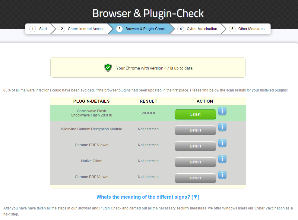Check and Secure browser & plugin