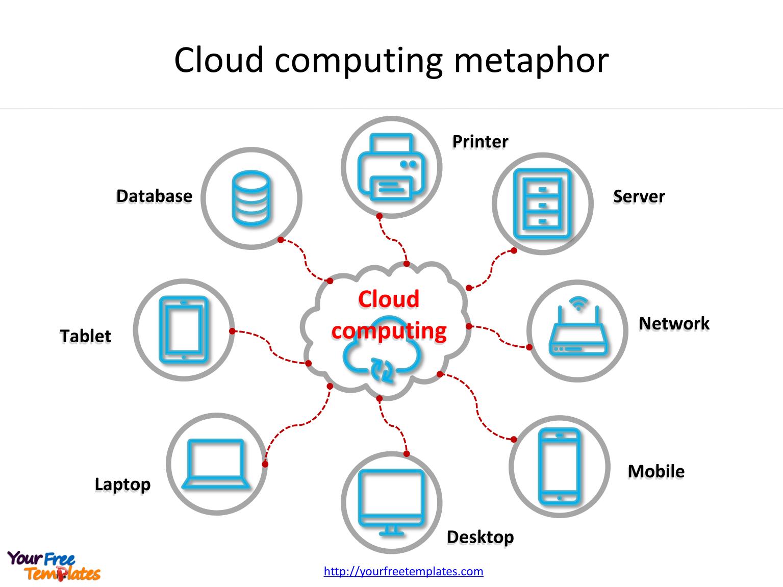 cloud computing threats and vulnerabilities - cloud computing metaphor