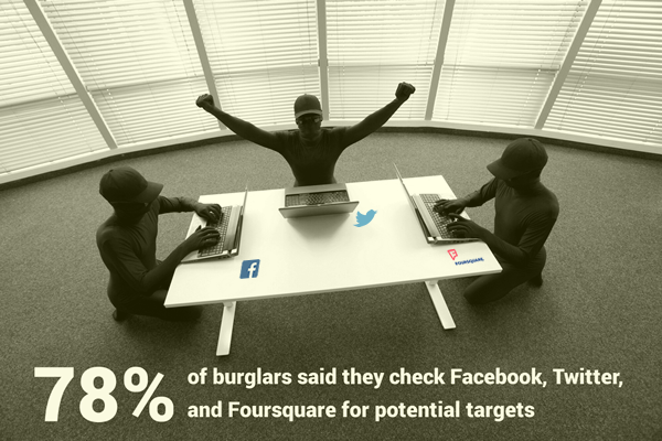 Cyber Security for Travelers - Burglars Use Social Networks to Find Targets [Heimdal Security]