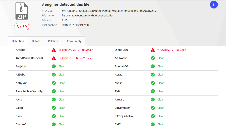 trojan downloader removal free