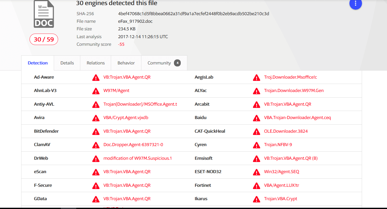 Security Alert: New Wave of Malicious Exploit Kits Are