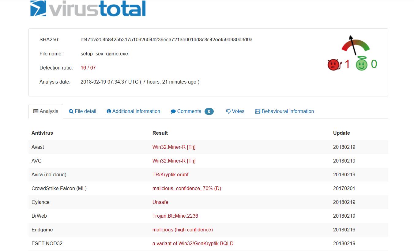 VirusTotal Bitcoin miner