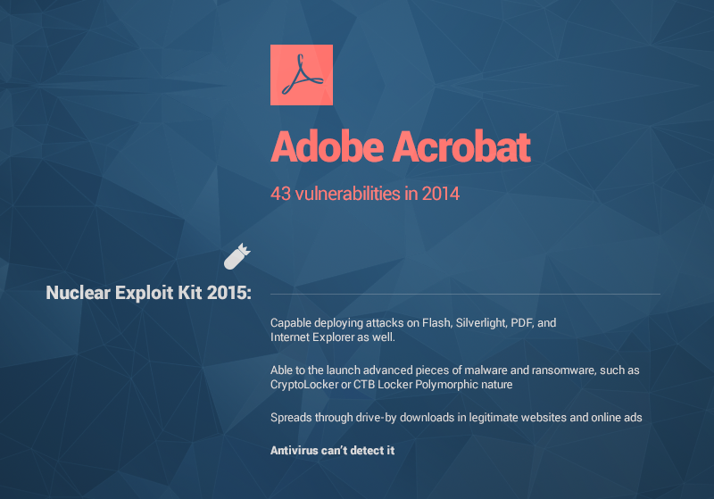 adobe acrobat vulnerabilities heimdal security