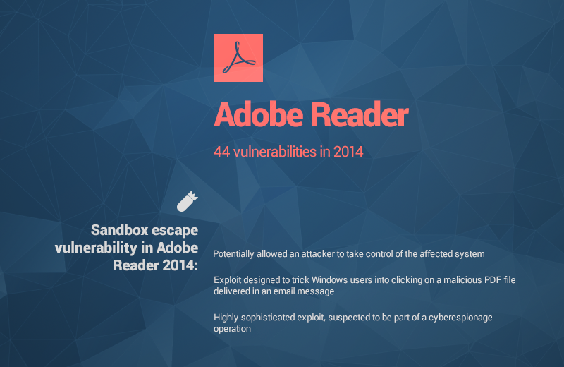 adobe reader vulnerabilities heimdal security