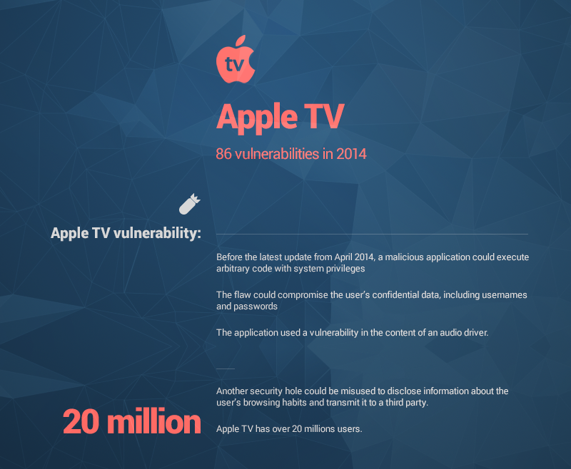 apple tv vulnerabilities heimdal security