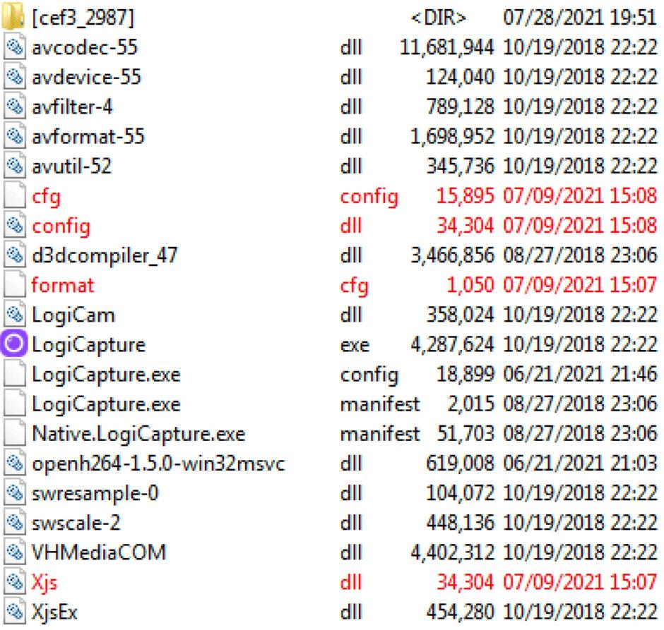 The 4 files Cinobi Banking Trojan