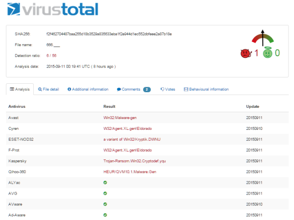 cryptowall 3.0 september 2015 virustotal
