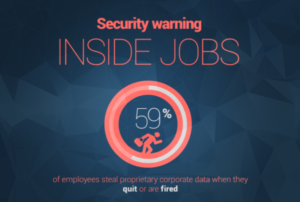 cyber security insider jobs heimdal security