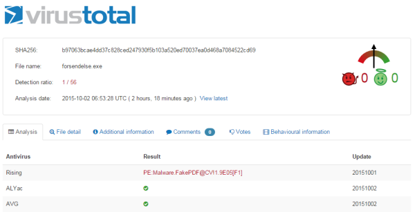 danish post office cryptolocker october 2 update virus total