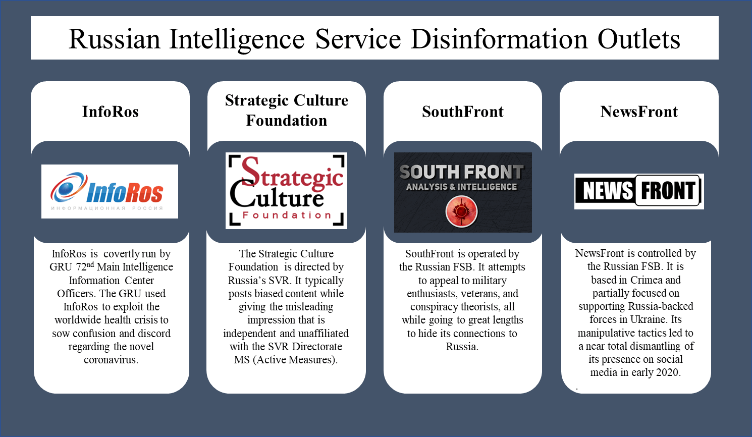 front media organizations associated with Russian intelligence heimdal security image