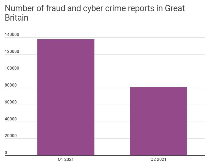 fraud report heimdal security