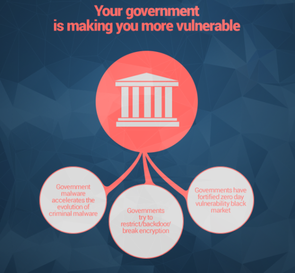 government malware heimdal security