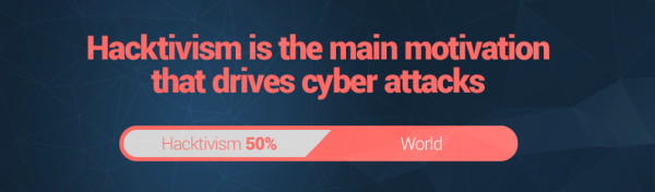 hacktivism statistic heimdal security