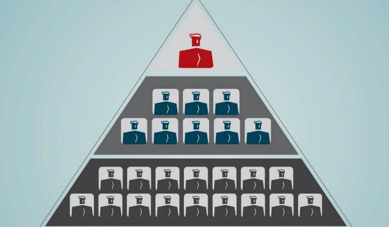 privileged account management - concept