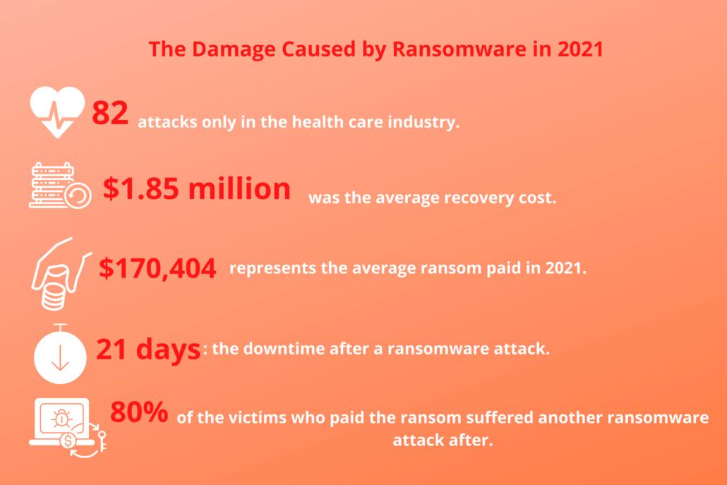 ransomware-statistics-illustration
