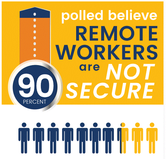 remote workers are not secure