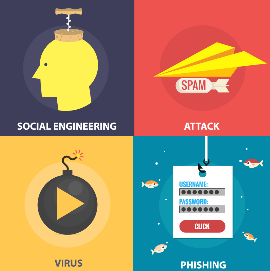types of cyber attacks that cause data leakage