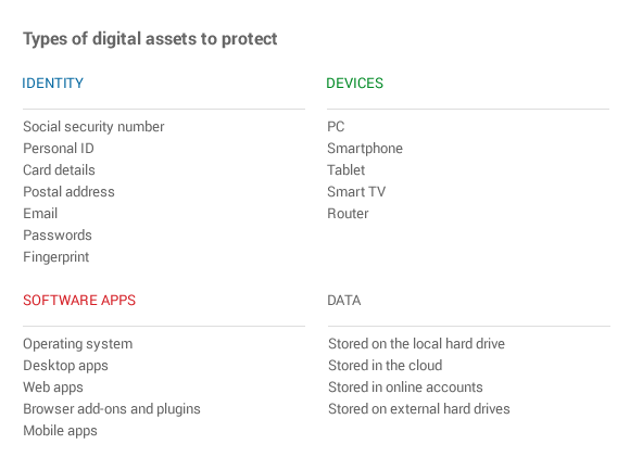 types of digital assets to protect