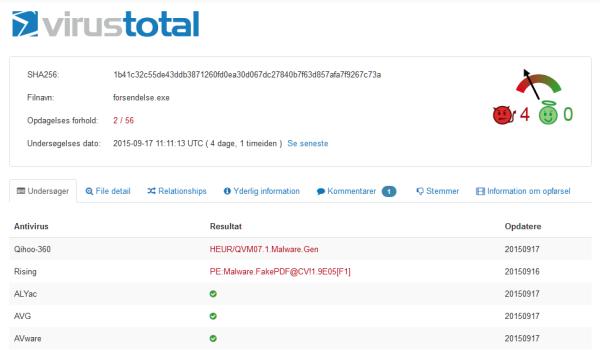 virus total denmark post office scam cryptolocker