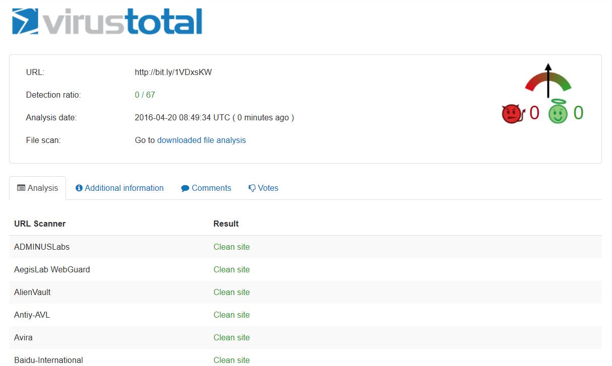 virus total detection rate