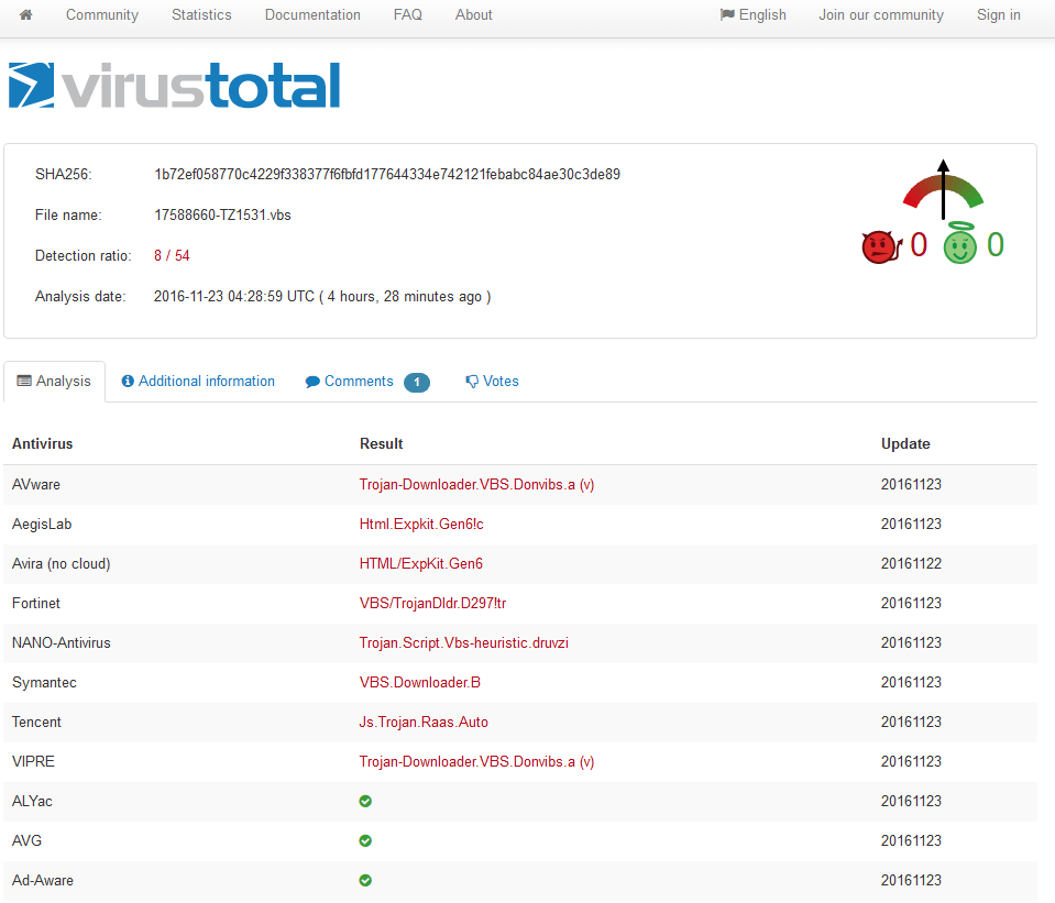 virus-total-detection