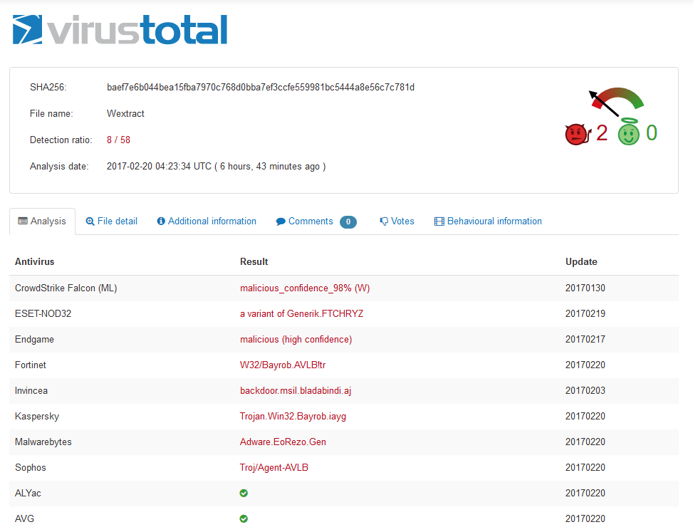 virustotal detection rates teamspy payload