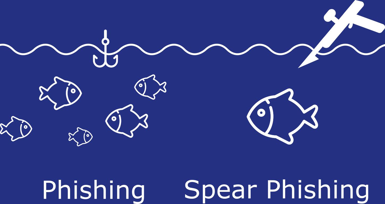 hat is spear phishing - phishing vs spear phishing
