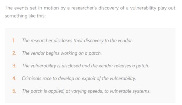 zero day vulnerability trustwave 1
