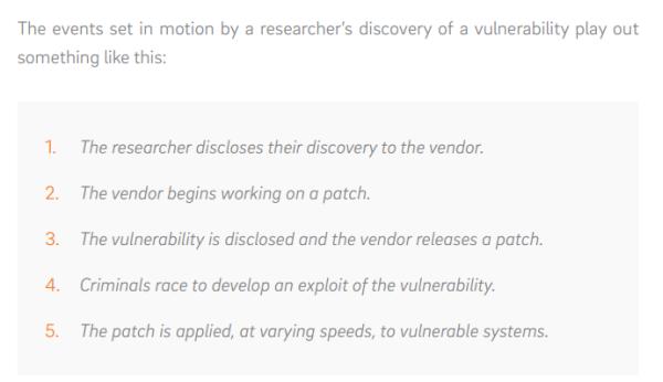 zero day vulnerability trustwave